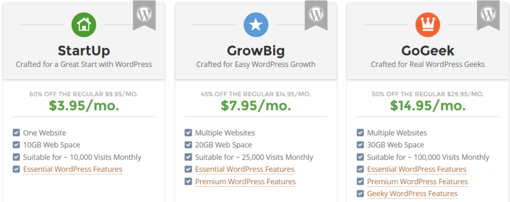 What is WordPress Hosting? SiteGround